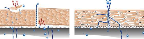 Морозоустойчивость клинкерной плитки